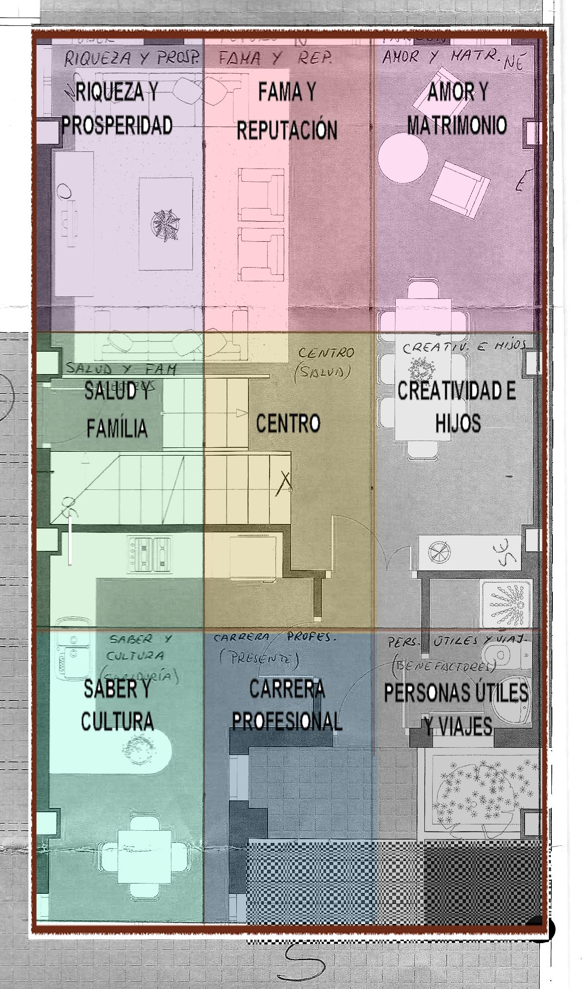 Casa feng shui el blog de feng shui y arquitectura for Segun el feng shui que color debo pintar mi casa