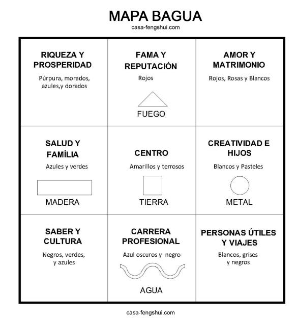 bagua-model