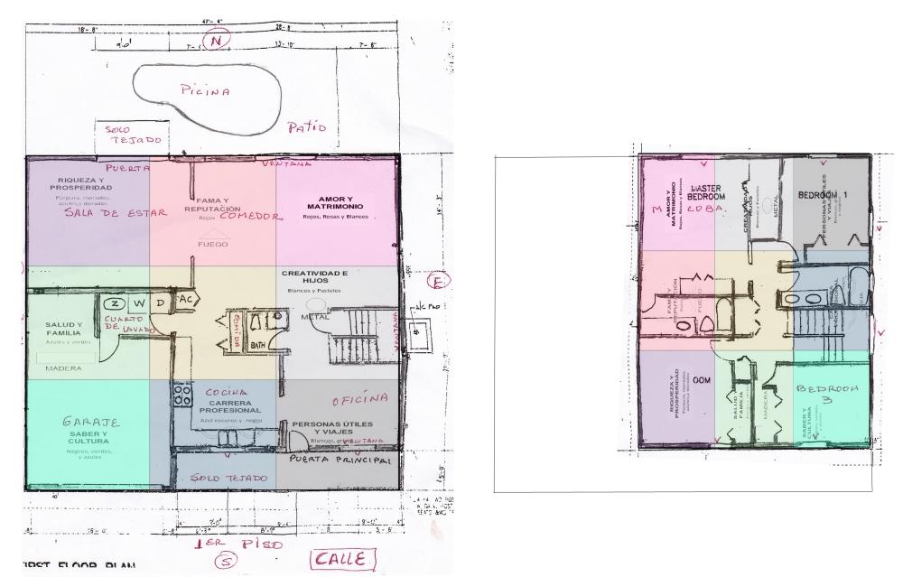 Colocar el Mapa Bagua del Feng Shui en una casa de dos pisos (2/2)