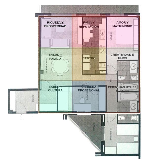 Ejemplo de colocar el bagua en un piso con salientes y el for Casas feng shui arquitectura